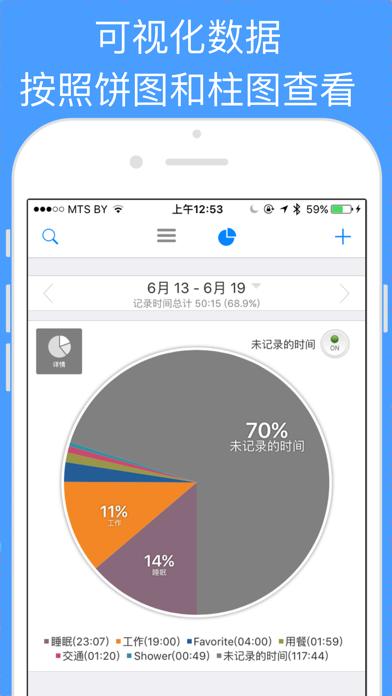 aTimeLogger - 记录、追踪并分析你的时间消耗