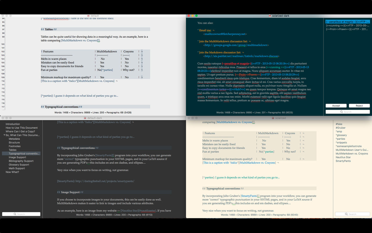 MultiMarkdown Composer 4.4.2基于MultiMarkdown的文本编辑器